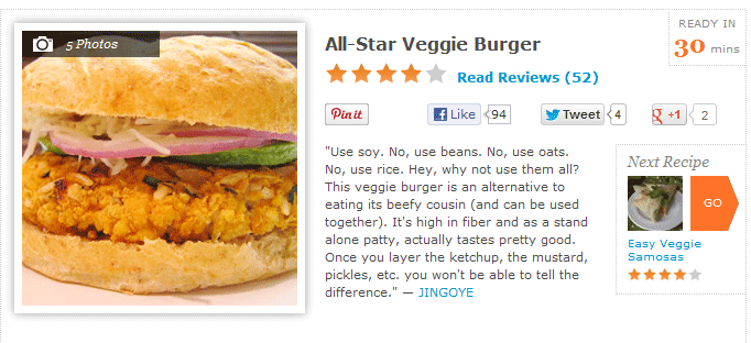 All-Star Veggie Burger Recipe — Dishmaps